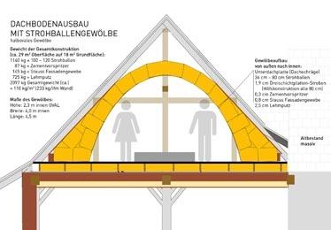 Strohballen-Gewölbe