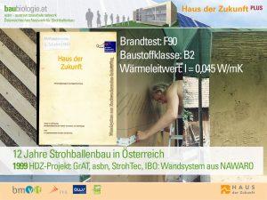 """Haus der Zukunft Projekt """"Wandsysteme aus Nachwachsenden Rohstoffen: GrAT, ASBN & Österr. Institut für Baubiologie und -ökologie"""